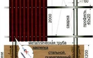 Высокий забор из профнастила 4 метра