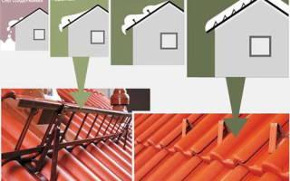 Снегозадержатели на крышу для профнастила
