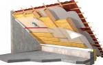 Утепление крыши под металлочерепицу своими руками