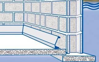 Как построить погреб если близко грунтовые воды?