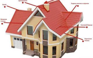 Комплектующие для крыши из металлочерепицы