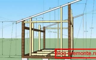 Как построить китайскую крышу?