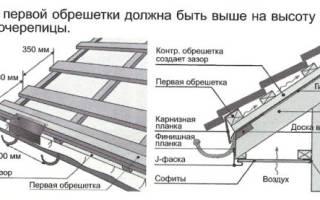 Как крепится металлочерепица на крыше?
