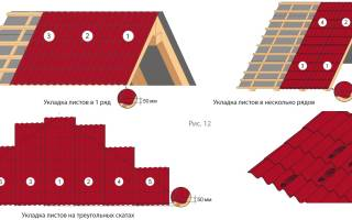 Как выставить первый лист профнастила на крыше?