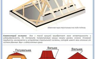 Как правильно построить четырехскатную крышу?