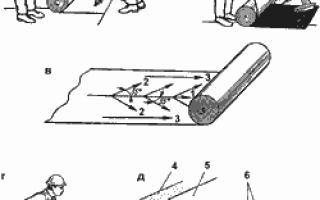 Оклеечная гидроизоляция рулонными материалами на битумной мастике