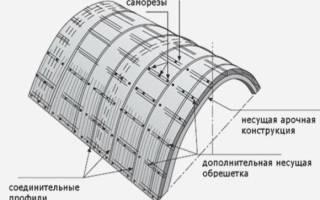 Арочная крыша из профнастила