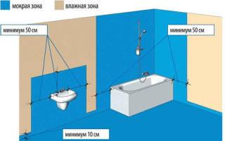 Мастика для гидроизоляции пола в ванной