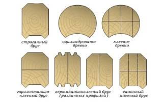 Как построить сруб из бруса?