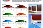 Как выбрать профнастил для крыши?