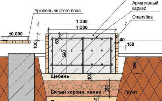 Как построить печку на даче своими руками?