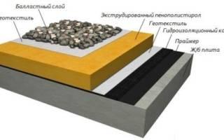 Гидроизоляция бетонного основания кровли