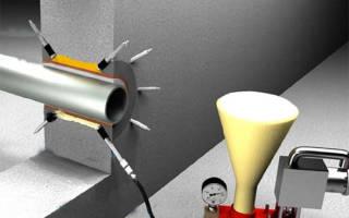 Гидроизоляция отверстий в стенах подвала